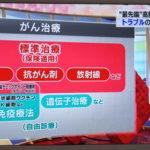 """「クローズアップ現代+」〜""""最先端""""がん治療トラブル"""